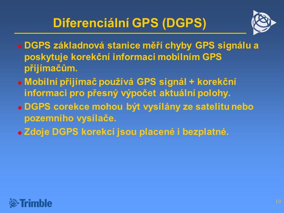 Diferenciální GPS (DGPS)