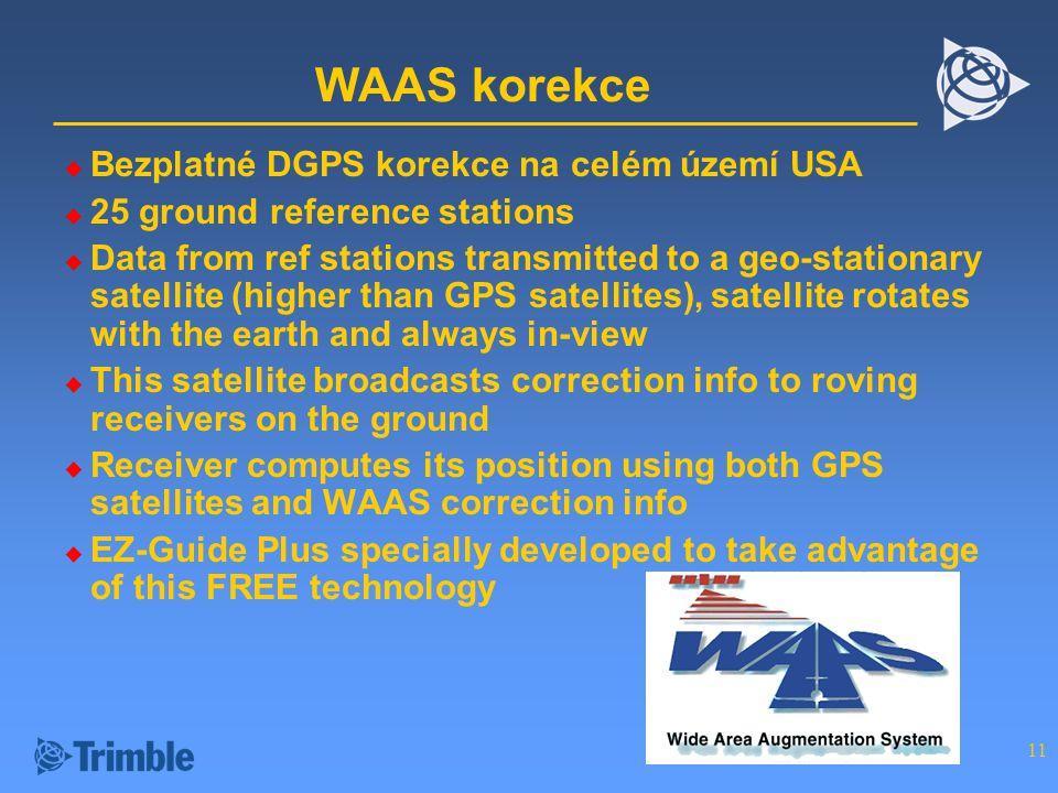 WAAS korekce Bezplatné DGPS korekce na celém území USA