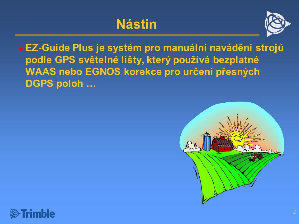 Nástin