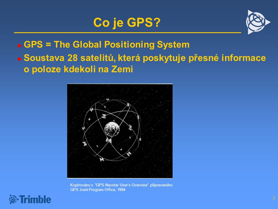 Co je GPS GPS = The Global Positioning System