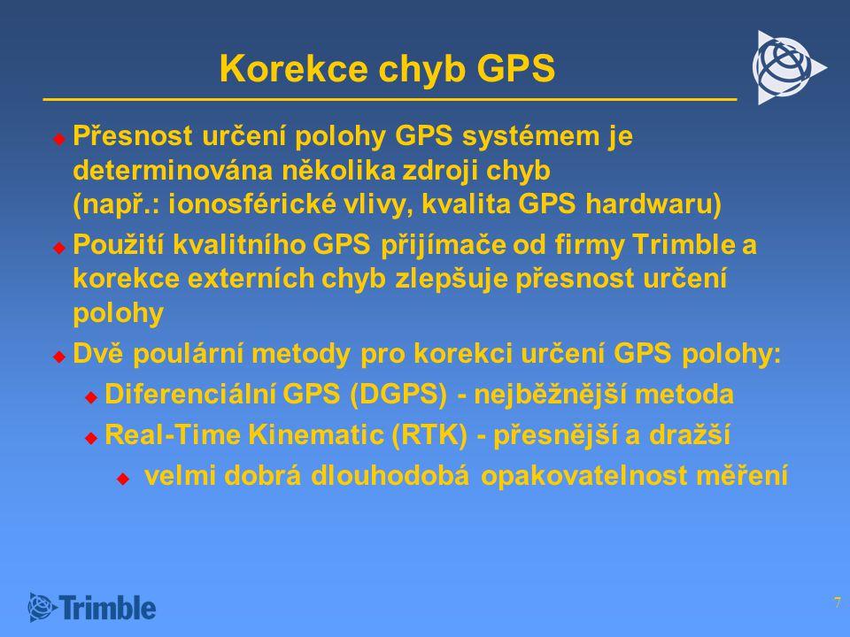 Korekce chyb GPS Přesnost určení polohy GPS systémem je determinována několika zdroji chyb (např.: ionosférické vlivy, kvalita GPS hardwaru)