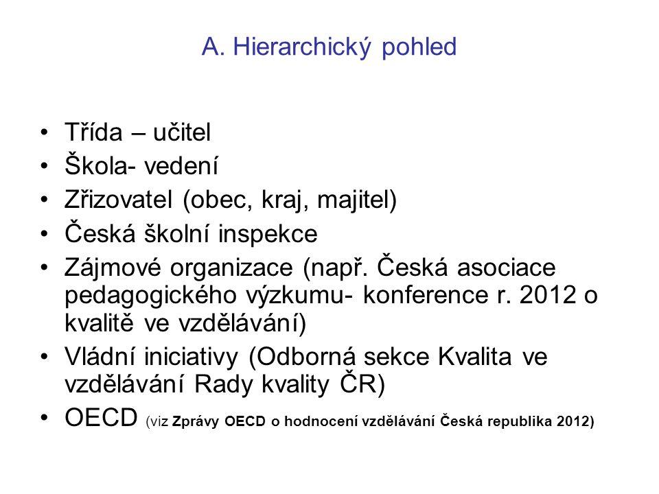 A. Hierarchický pohled Třída – učitel. Škola- vedení. Zřizovatel (obec, kraj, majitel) Česká školní inspekce.