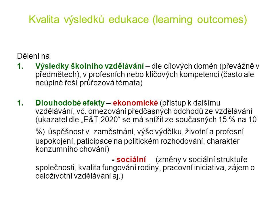 Kvalita výsledků edukace (learning outcomes)