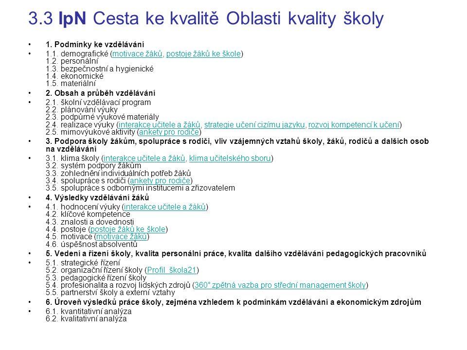 3.3 IpN Cesta ke kvalitě Oblasti kvality školy