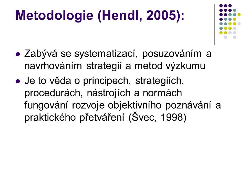 Metodologie (Hendl, 2005): Zabývá se systematizací, posuzováním a navrhováním strategií a metod výzkumu.