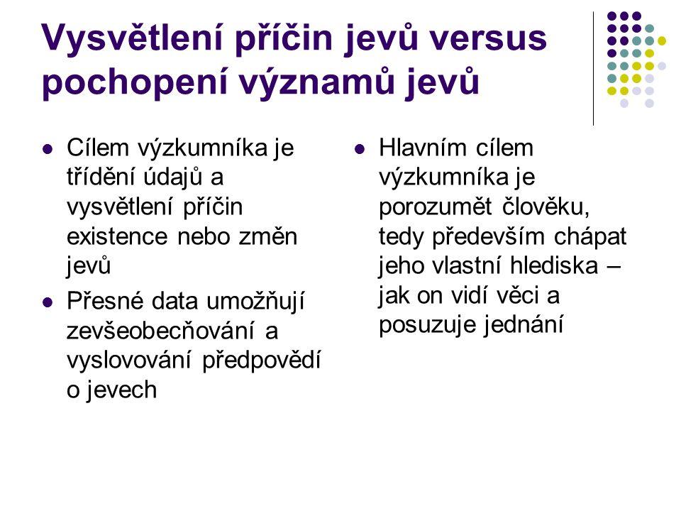Vysvětlení příčin jevů versus pochopení významů jevů