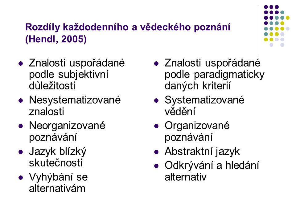 Rozdíly každodenního a vědeckého poznání (Hendl, 2005)