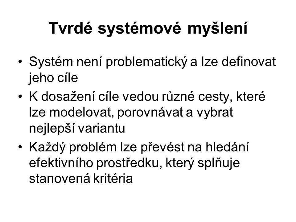 Tvrdé systémové myšlení