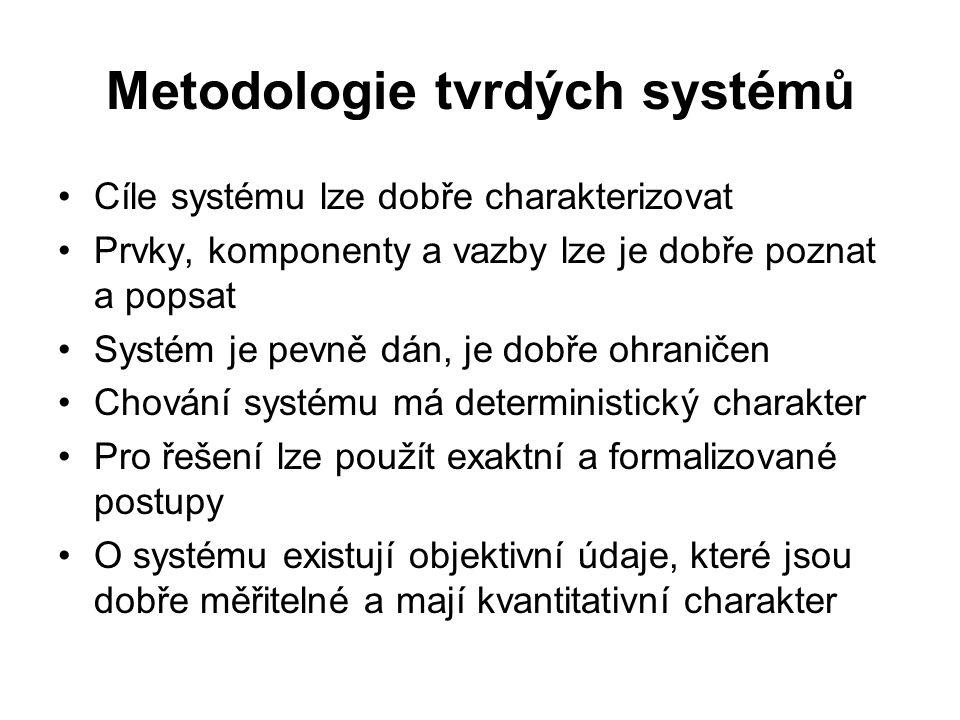 Metodologie tvrdých systémů