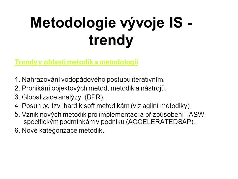 Metodologie vývoje IS - trendy