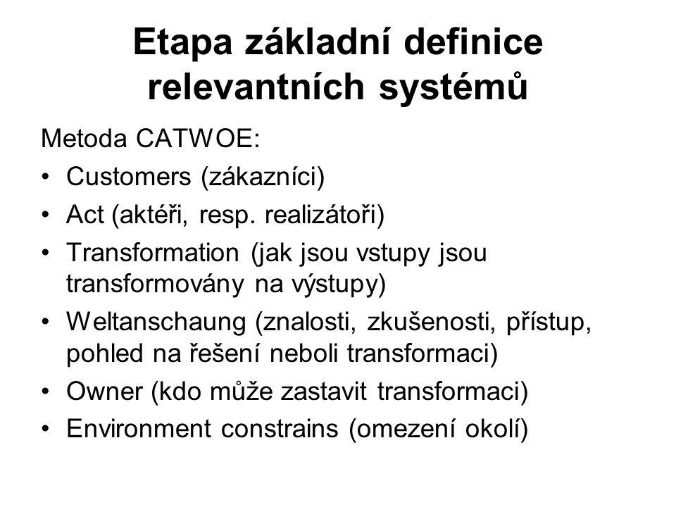 Etapa základní definice relevantních systémů