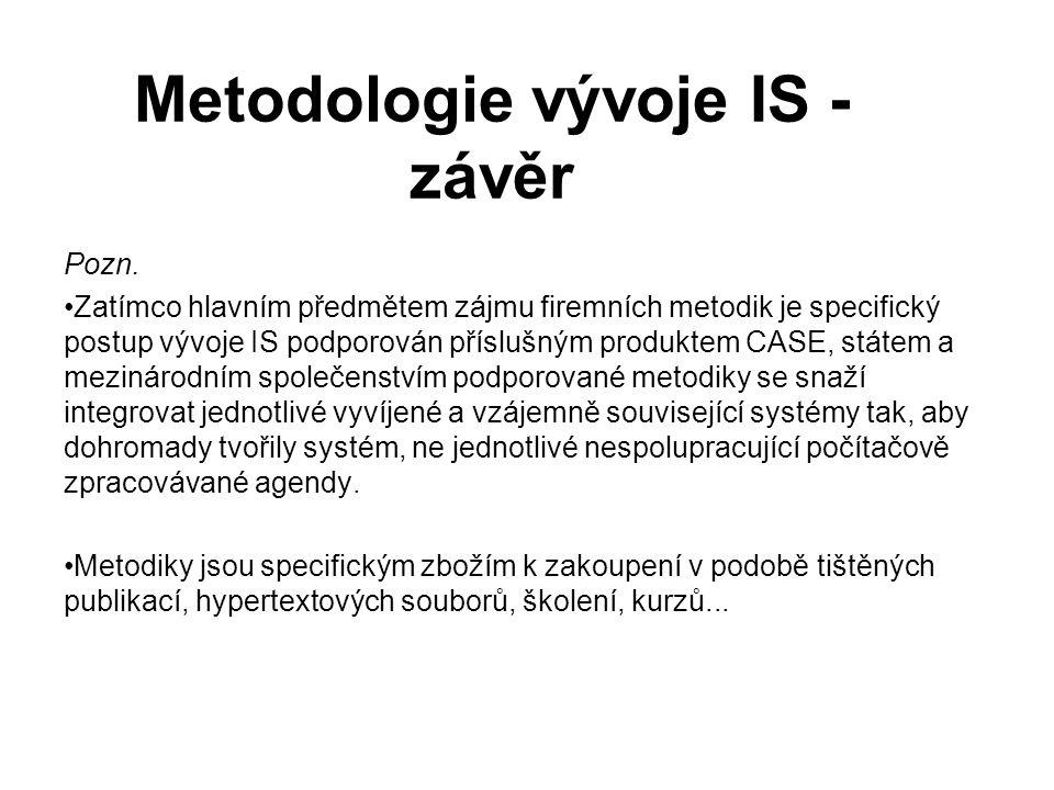 Metodologie vývoje IS - závěr
