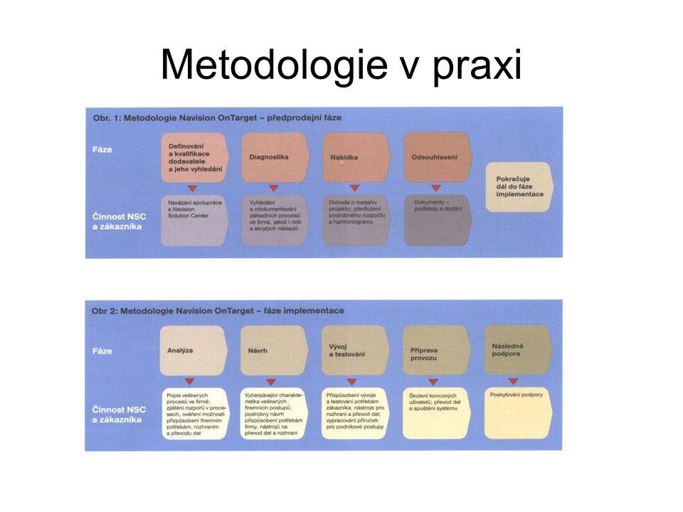 Metodologie v praxi
