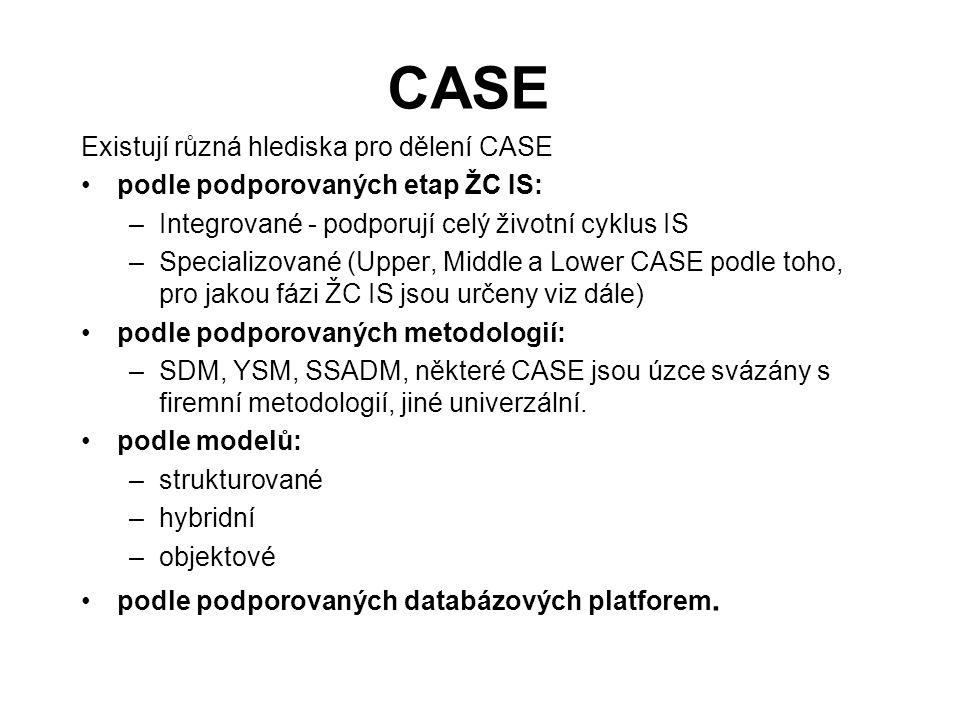 CASE Existují různá hlediska pro dělení CASE