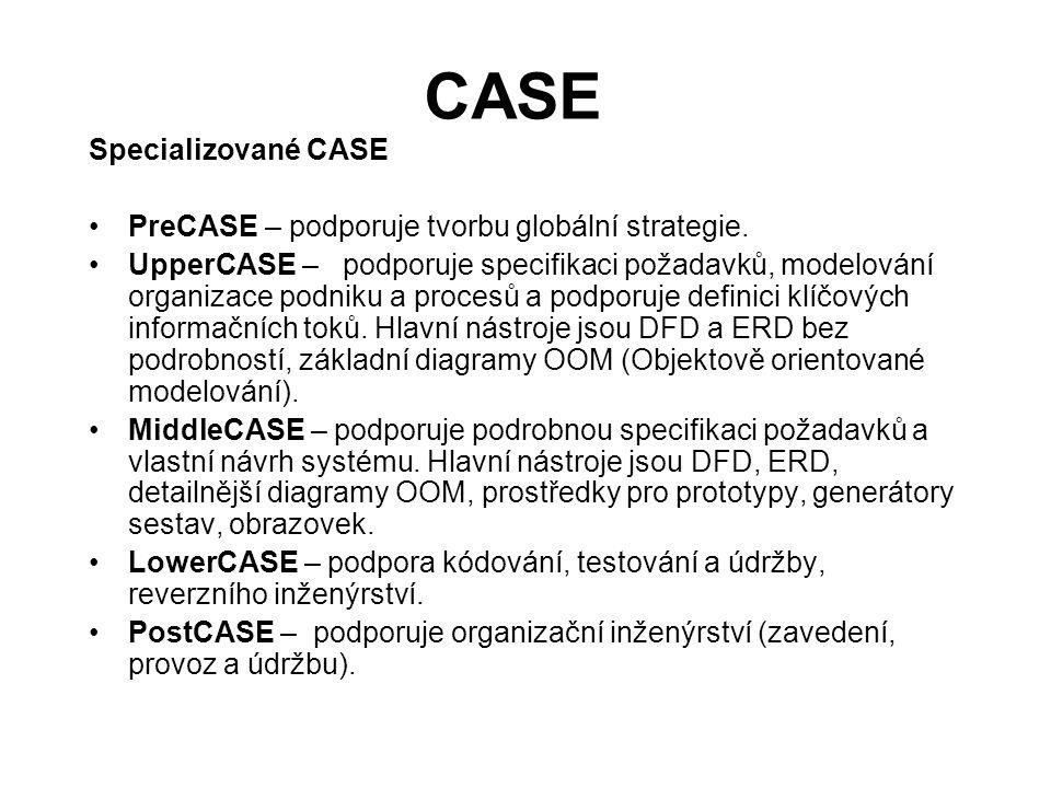 CASE Specializované CASE