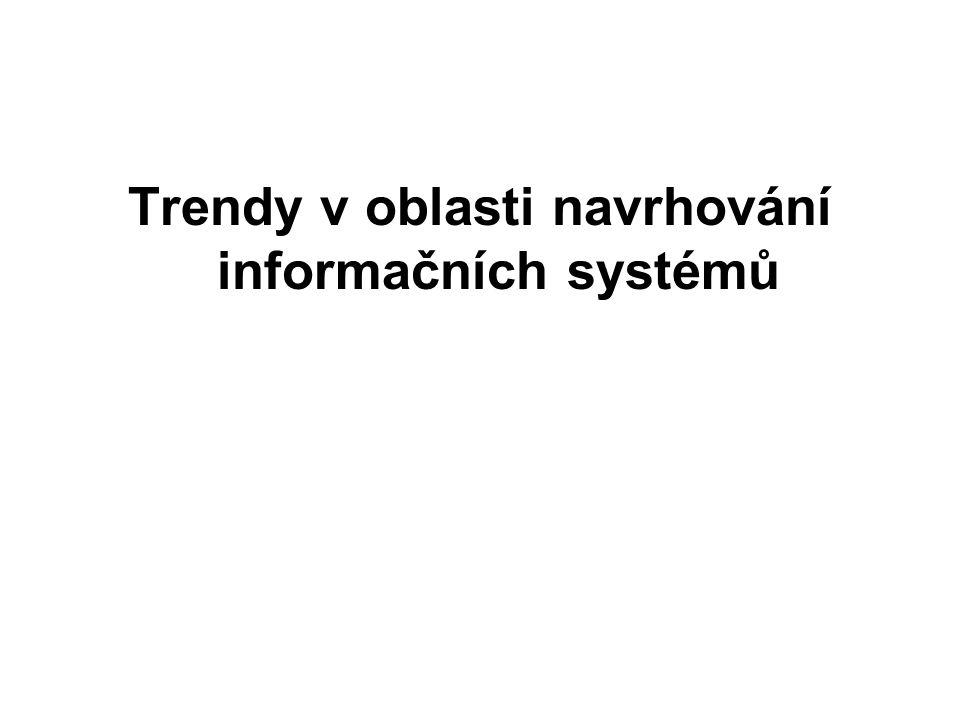 Trendy v oblasti navrhování informačních systémů