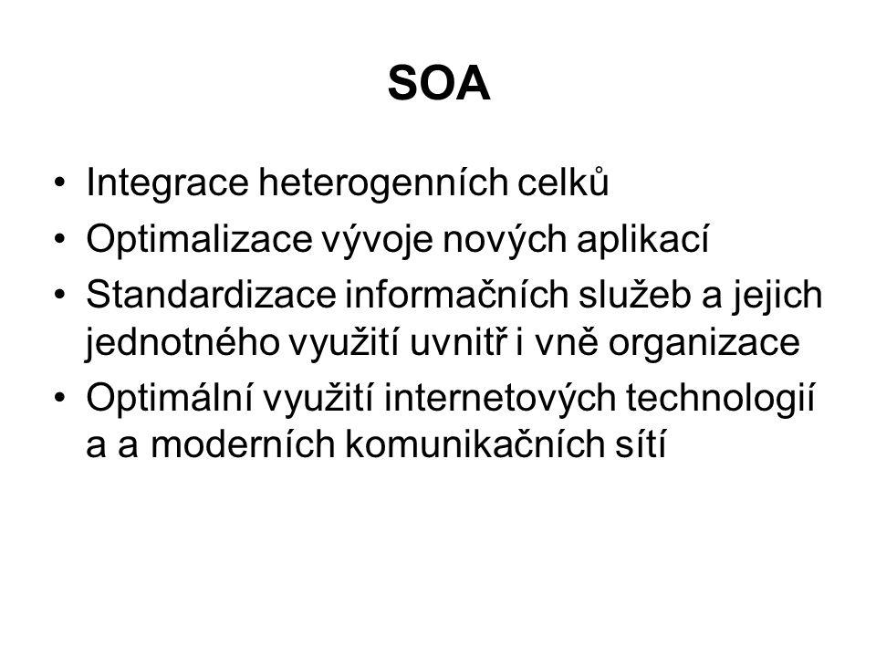 SOA Integrace heterogenních celků Optimalizace vývoje nových aplikací