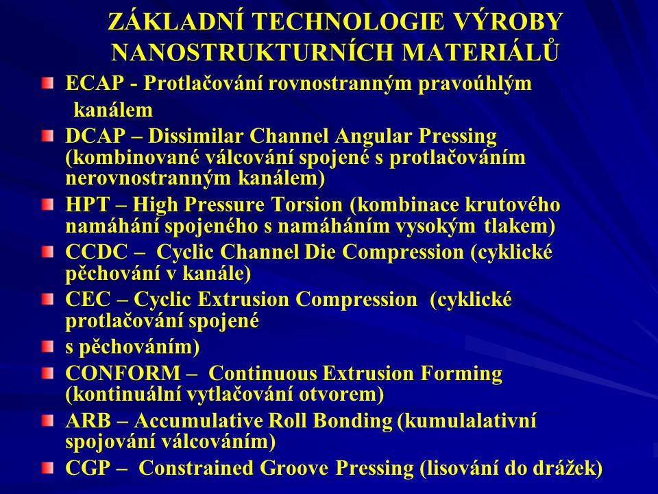 ZÁKLADNÍ TECHNOLOGIE VÝROBY NANOSTRUKTURNÍCH MATERIÁLŮ