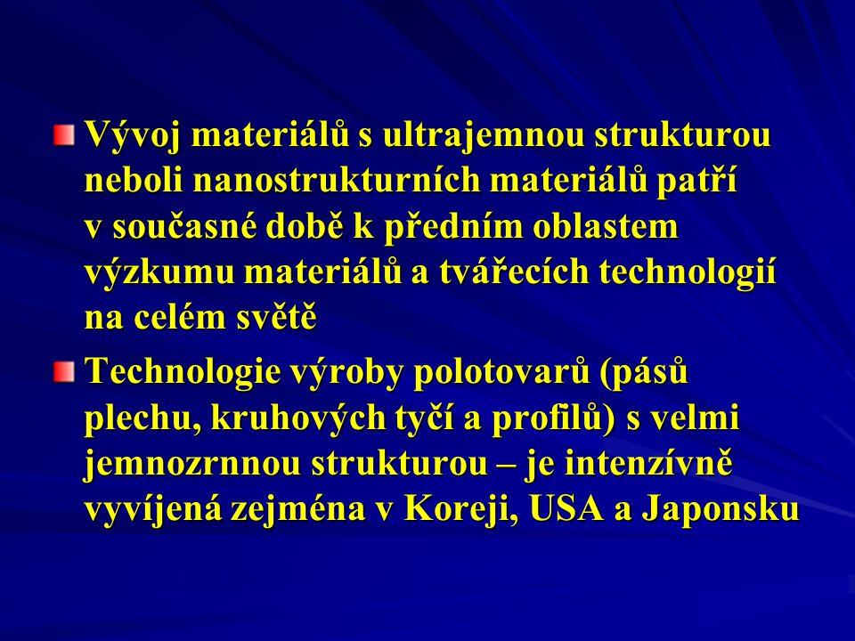 Vývoj materiálů s ultrajemnou strukturou neboli nanostrukturních materiálů patří v současné době k předním oblastem výzkumu materiálů a tvářecích technologií na celém světě