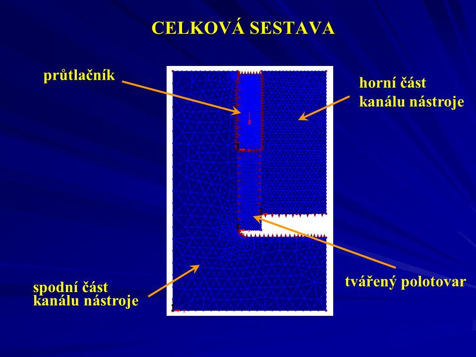 CELKOVÁ SESTAVA průtlačník horní část kanálu nástroje