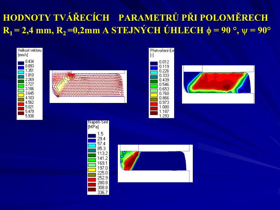 HODNOTY TVÁŘECÍCH PARAMETRŮ PŘI POLOMĚRECH R1 = 2,4 mm, R2 =0,2mm A STEJNÝCH ÚHLECH  = 90 °,  = 90°