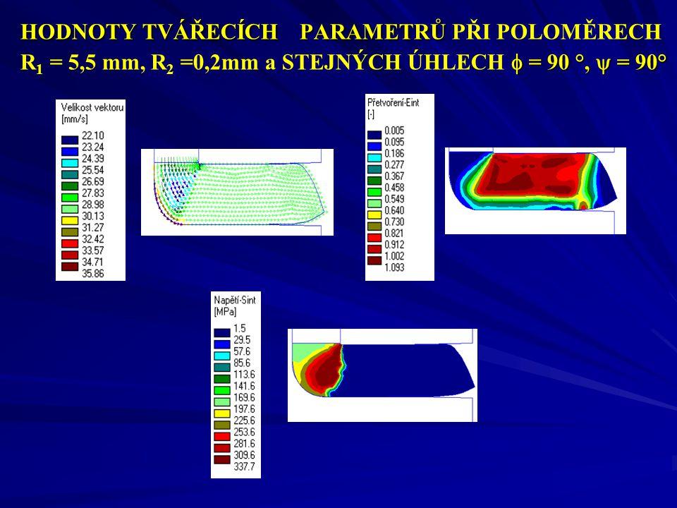 HODNOTY TVÁŘECÍCH PARAMETRŮ PŘI POLOMĚRECH R1 = 5,5 mm, R2 =0,2mm a STEJNÝCH ÚHLECH  = 90 °,  = 90°