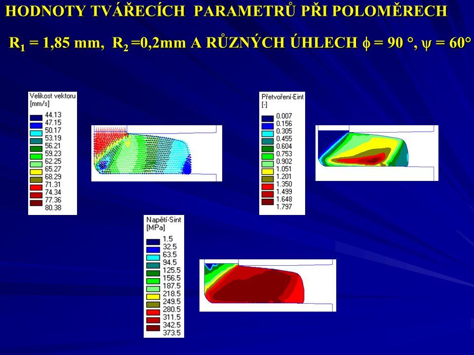HODNOTY TVÁŘECÍCH PARAMETRŮ PŘI POLOMĚRECH R1 = 1,85 mm, R2 =0,2mm A RŮZNÝCH ÚHLECH  = 90 °,  = 60°