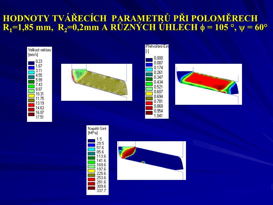 HODNOTY TVÁŘECÍCH PARAMETRŮ PŘI POLOMĚRECH R1=1,85 mm, R2=0,2mm A RŮZNÝCH ÚHLECH  = 105 °,  = 60°
