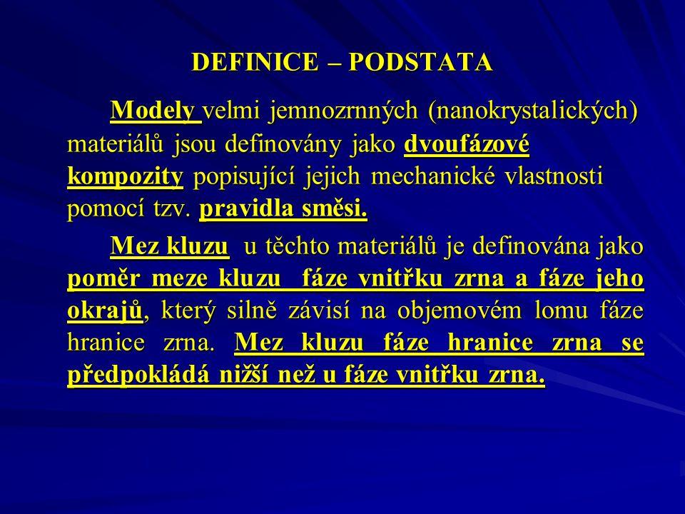 DEFINICE – PODSTATA
