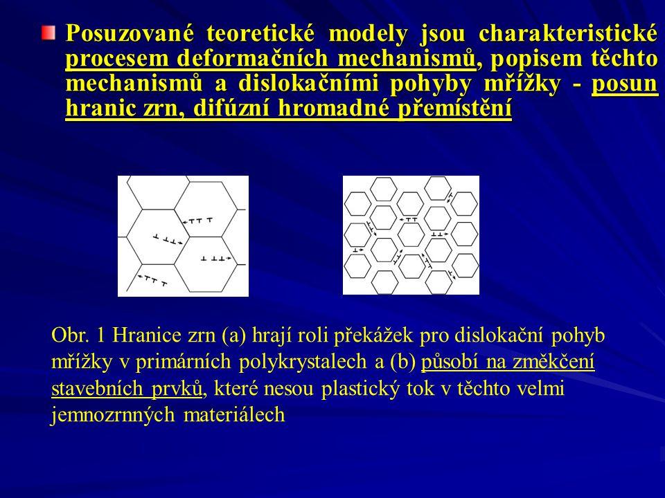 Posuzované teoretické modely jsou charakteristické procesem deformačních mechanismů, popisem těchto mechanismů a dislokačními pohyby mřížky - posun hranic zrn, difúzní hromadné přemístění