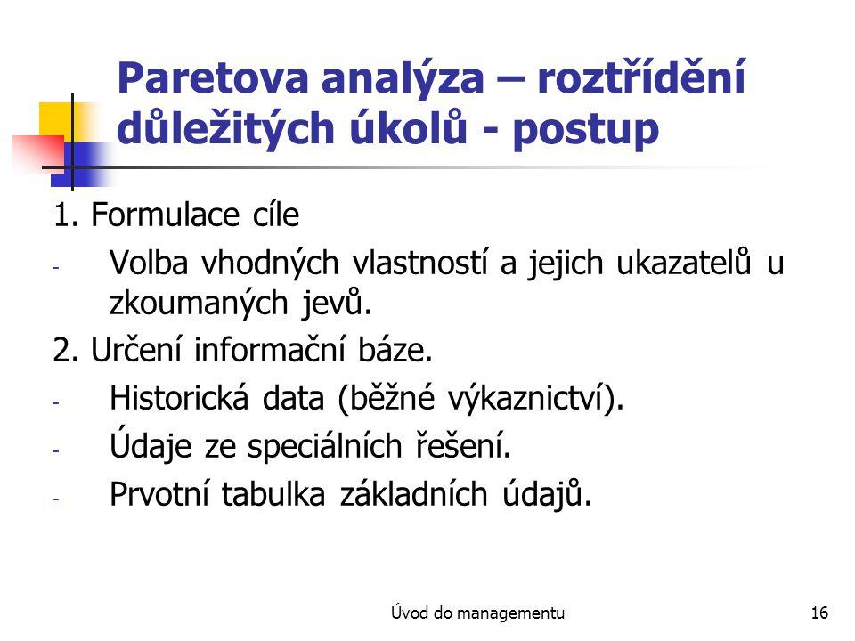 Paretova analýza – roztřídění důležitých úkolů - postup
