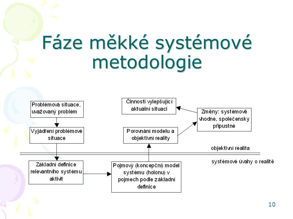 Fáze měkké systémové metodologie