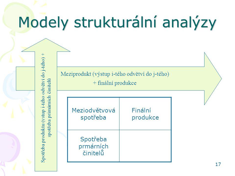 Modely strukturální analýzy