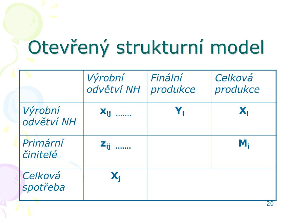 Otevřený strukturní model