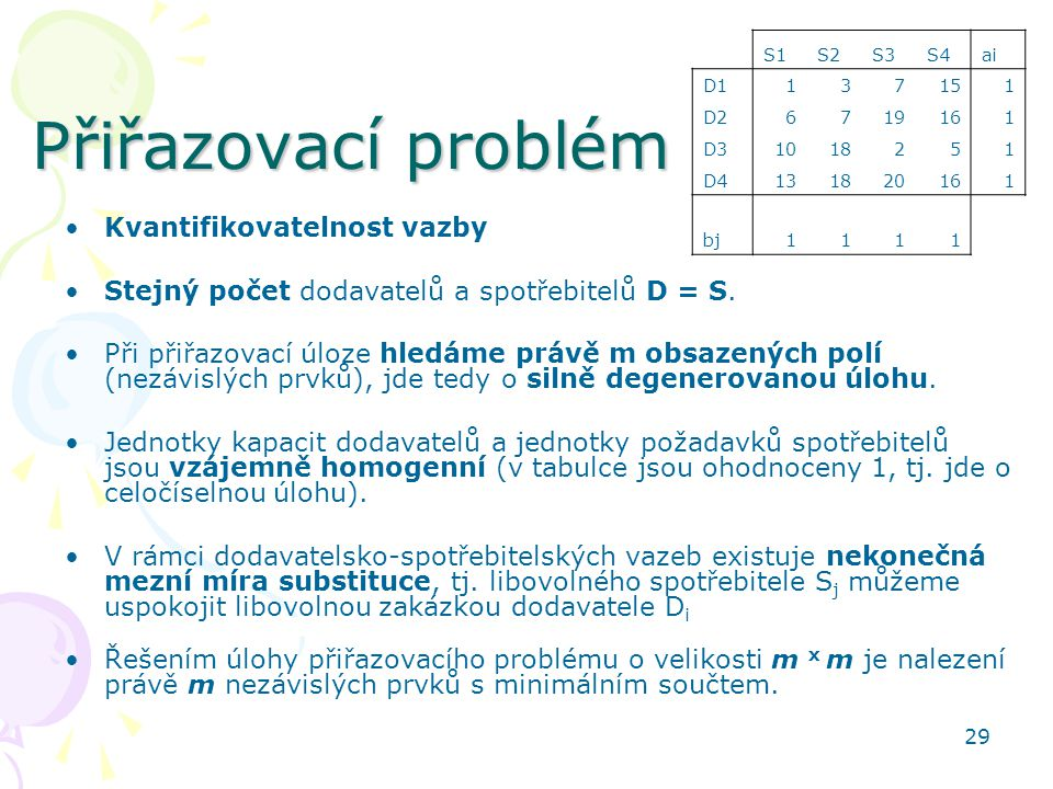Přiřazovací problém Kvantifikovatelnost vazby