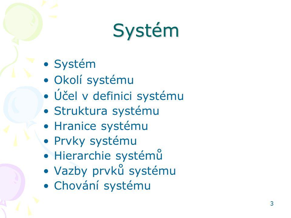 Systém Systém Okolí systému Účel v definici systému Struktura systému