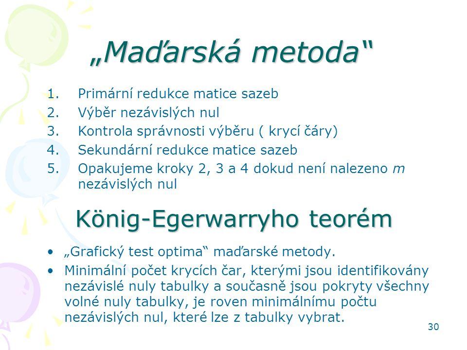 König-Egerwarryho teorém