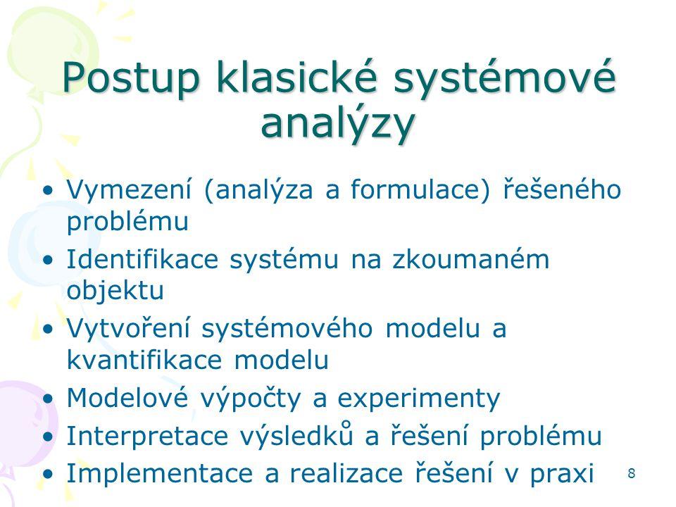 Postup klasické systémové analýzy