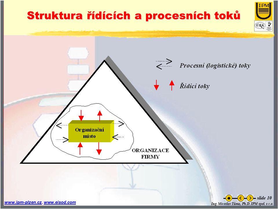 Struktura řídících a procesních toků