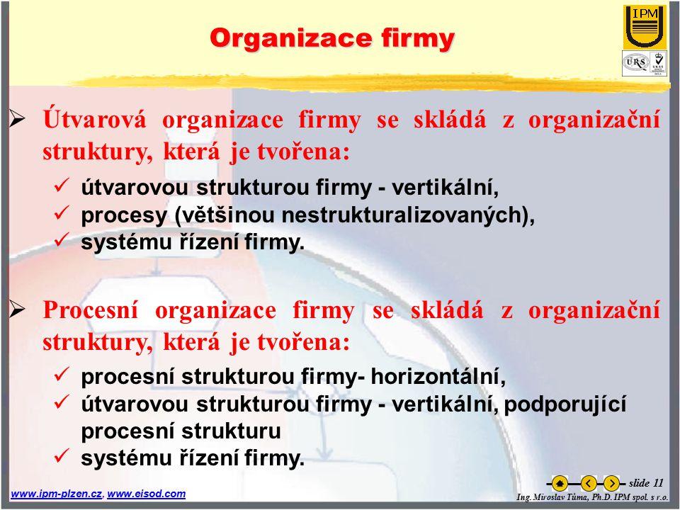 Organizace firmy Útvarová organizace firmy se skládá z organizační struktury, která je tvořena:
