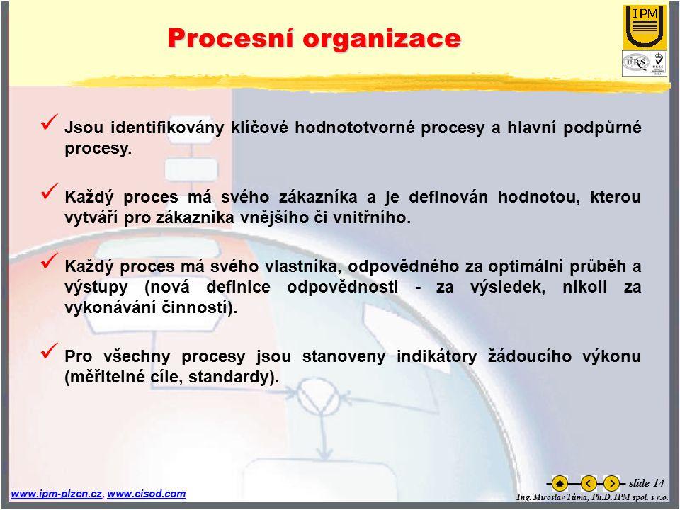 Procesní organizace Jsou identifikovány klíčové hodnototvorné procesy a hlavní podpůrné procesy.