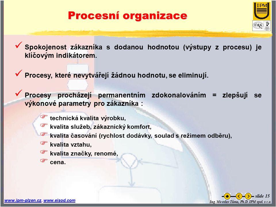 Procesní organizace Spokojenost zákazníka s dodanou hodnotou (výstupy z procesu) je klíčovým indikátorem.