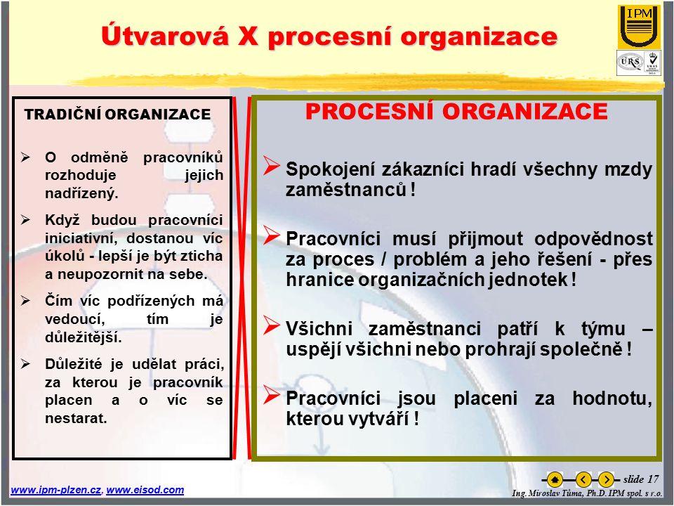 Útvarová X procesní organizace