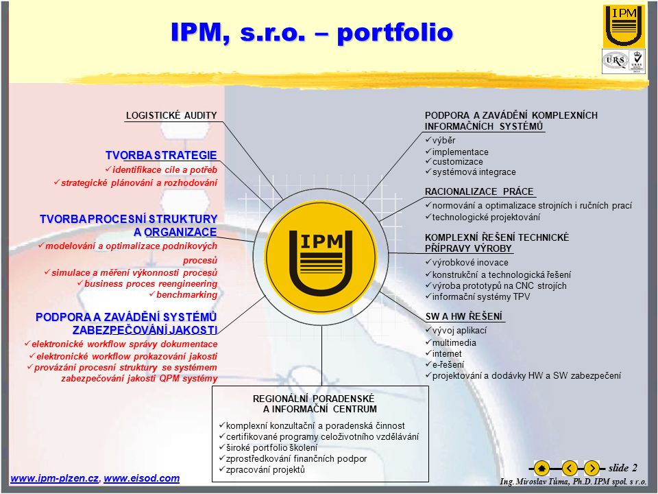 IPM, s.r.o. – portfolio TVORBA STRATEGIE TVORBA PROCESNÍ STRUKTURY