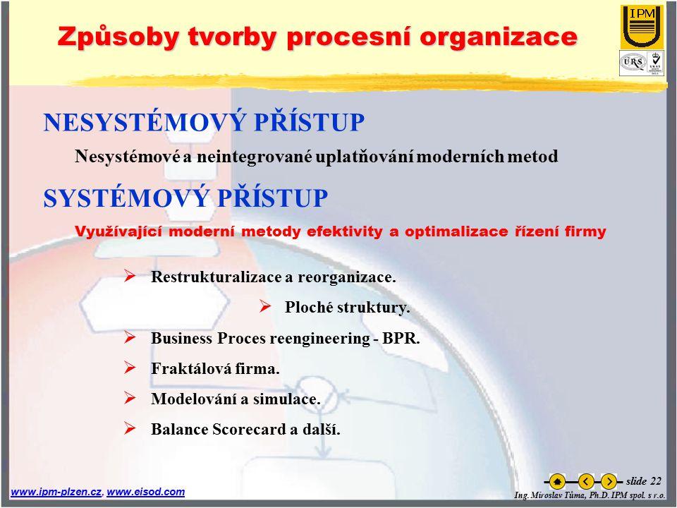 Způsoby tvorby procesní organizace