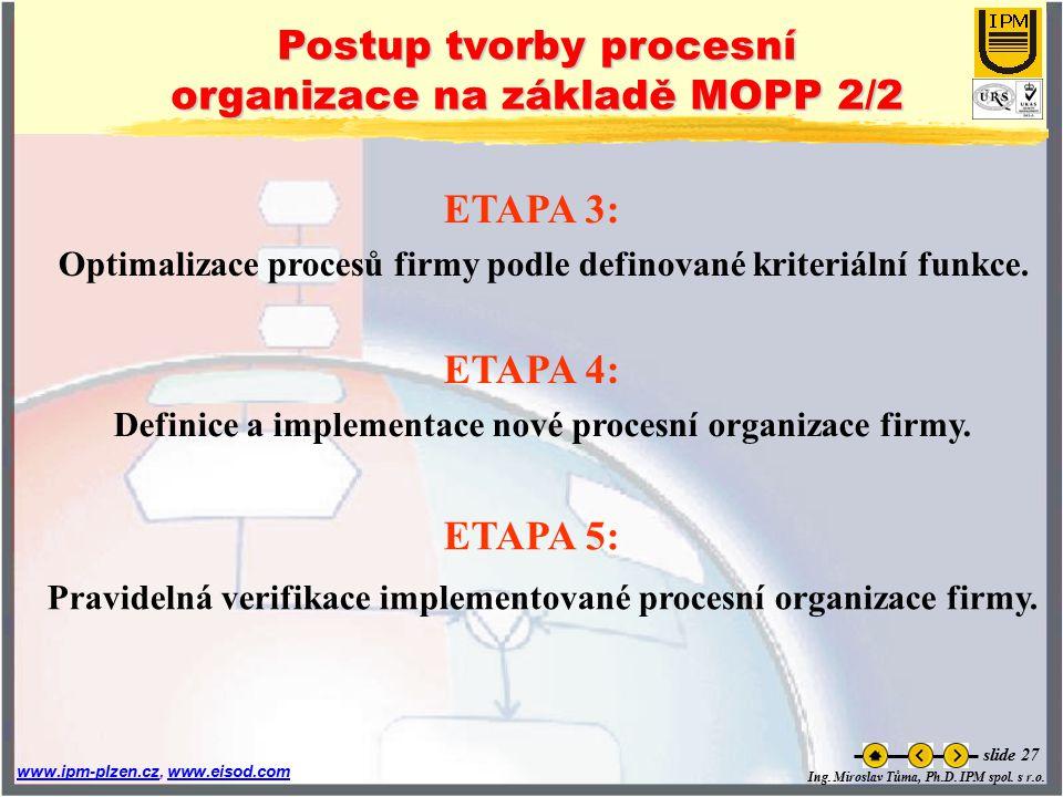 Postup tvorby procesní organizace na základě MOPP 2/2