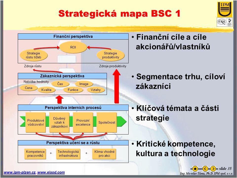 Strategická mapa BSC 1 Finanční cíle a cíle akcionářů/vlastníků