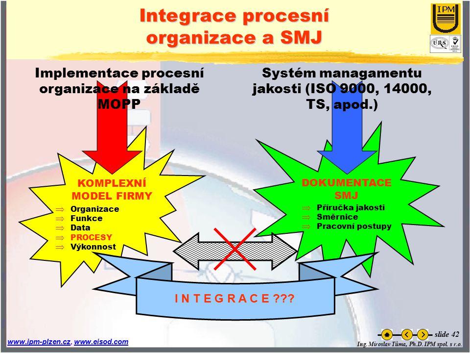 Integrace procesní organizace a SMJ