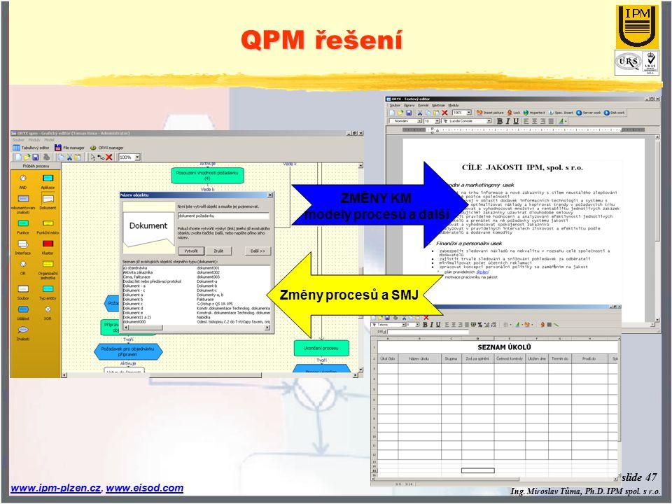 QPM řešení ZMĚNY KM modely procesů a další Změny procesů a SMJ