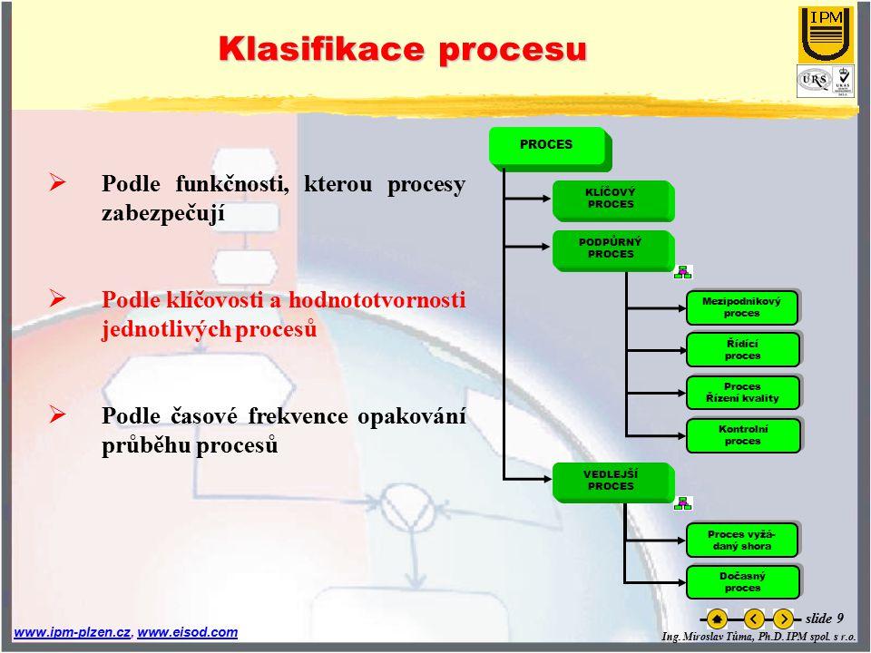 Klasifikace procesu Podle funkčnosti, kterou procesy zabezpečují